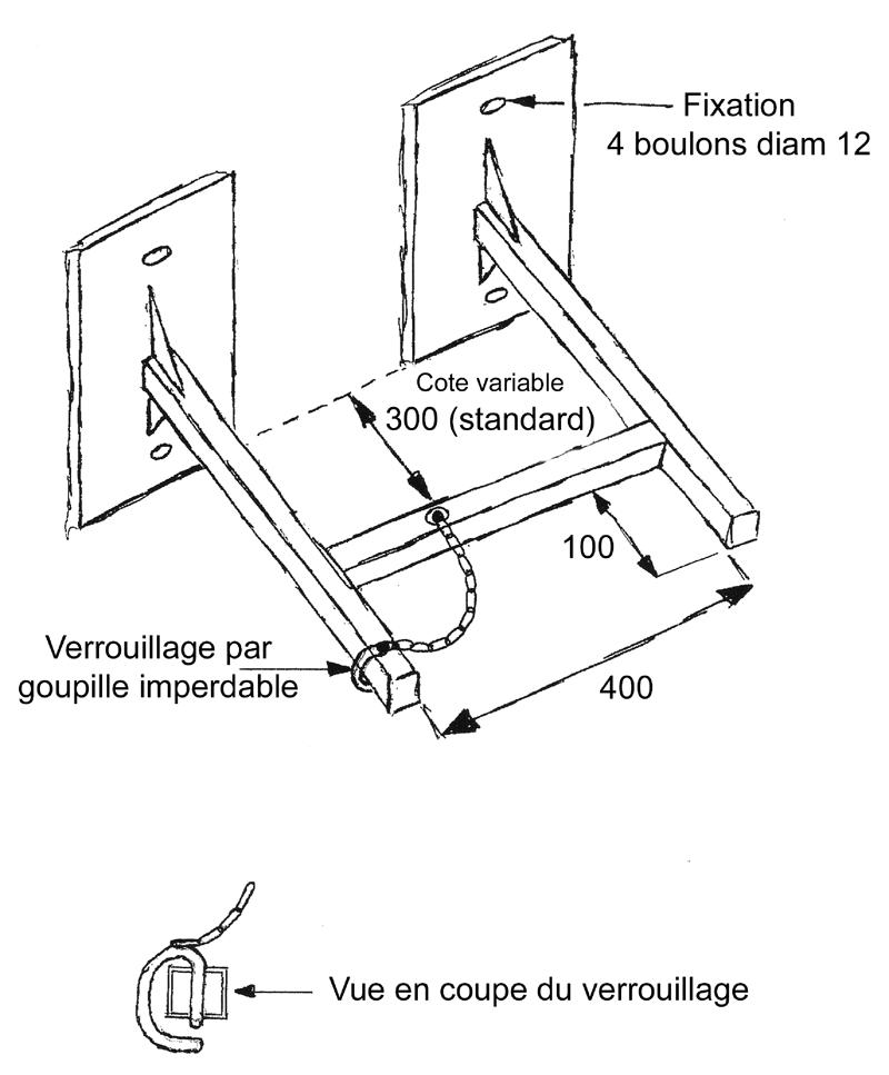 schema-barre-appui